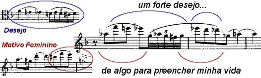 Violino 1 comps. 79 e 80