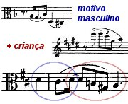 Viola 1 comp. 345